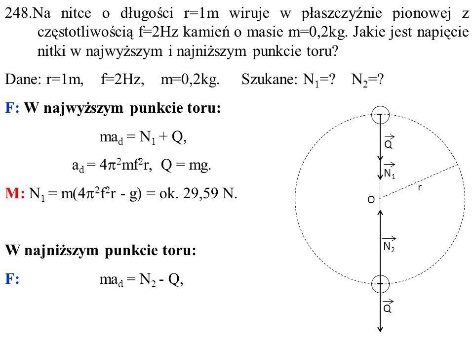 248.Na nitce o długości r=1m wiruje w płaszczyźnie pionowej z częstotliwością f=2Hz kamień o masie m=0,2kg.