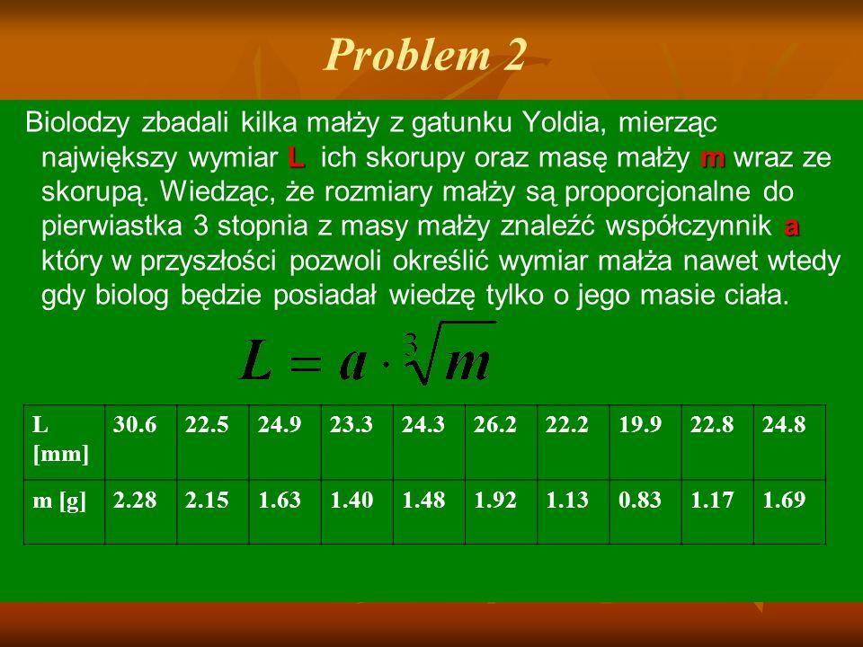 Problem 2 L m a Biolodzy zbadali kilka małży z gatunku Yoldia, mierząc największy wymiar L ich skorupy oraz masę małży m wraz ze skorupą.