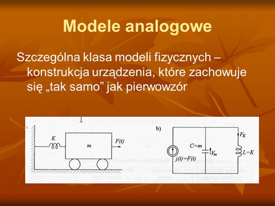 """Modele analogowe Szczególna klasa modeli fizycznych – konstrukcja urządzenia, które zachowuje się """"tak samo jak pierwowzór"""
