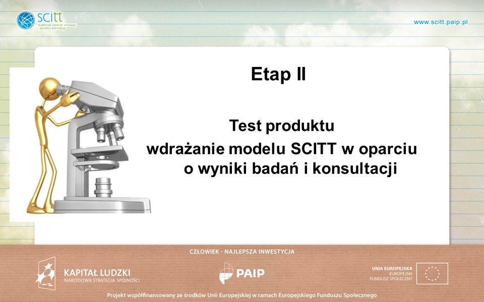 Etap II Test produktu wdrażanie modelu SCITT w oparciu o wyniki badań i konsultacji