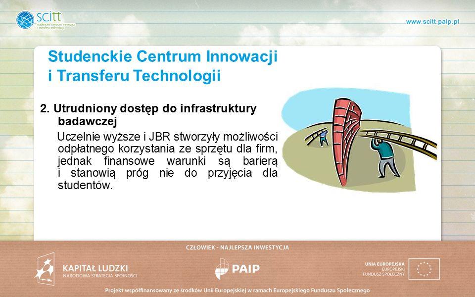 2. Utrudniony dostęp do infrastruktury badawczej Uczelnie wyższe i JBR stworzyły możliwości odpłatnego korzystania ze sprzętu dla firm, jednak finanso