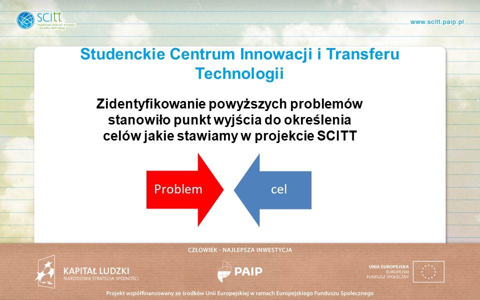 Studenckie Centrum Innowacji i Transferu Technologii Zidentyfikowanie powyższych problemów stanowiło punkt wyjścia do określenia celów jakie stawiamy w projekcie SCITT Problemcel