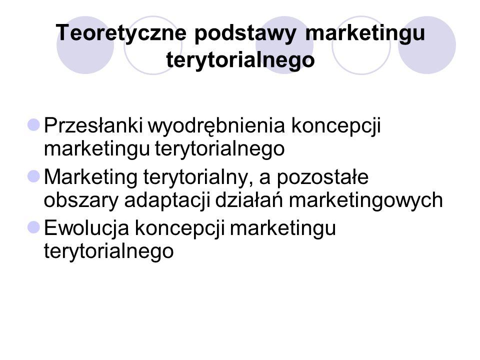 Teoretyczne podstawy marketingu terytorialnego Przesłanki wyodrębnienia koncepcji marketingu terytorialnego Marketing terytorialny, a pozostałe obszary adaptacji działań marketingowych Ewolucja koncepcji marketingu terytorialnego