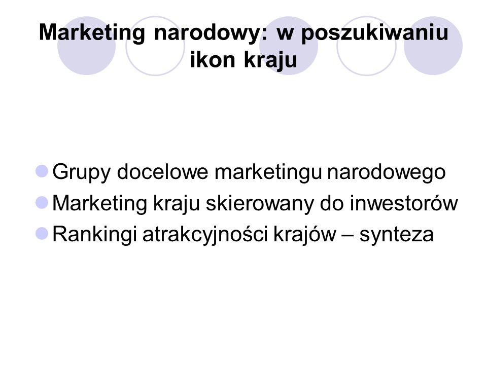 Marketing narodowy: w poszukiwaniu ikon kraju Grupy docelowe marketingu narodowego Marketing kraju skierowany do inwestorów Rankingi atrakcyjności krajów – synteza