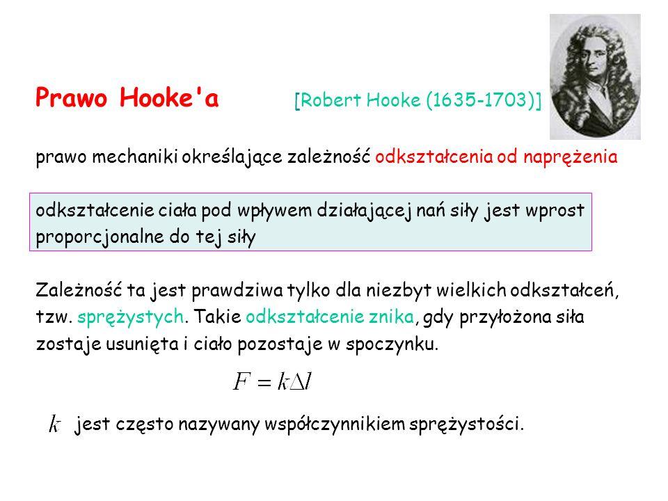 Prawo Hooke'a [Robert Hooke (1635-1703)] prawo mechaniki określające zależność odkształcenia od naprężenia odkształcenie ciała pod wpływem działającej