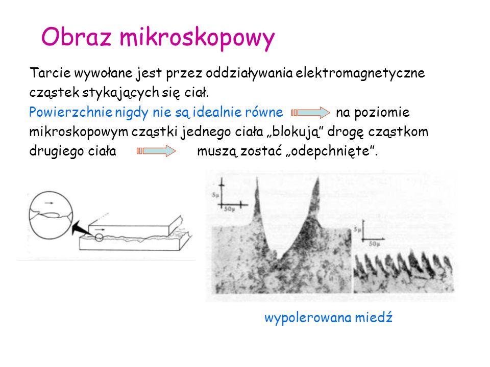 Obraz mikroskopowy Tarcie wywołane jest przez oddziaływania elektromagnetyczne cząstek stykających się ciał. Powierzchnie nigdy nie są idealnie równe