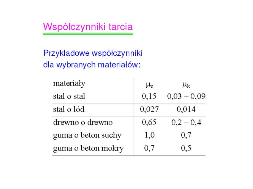 Względne odkształcenie ścinana jest proporcjonalne do naprężenia stycznego – wynik doświadczeń moduł sprężystości postaciowej