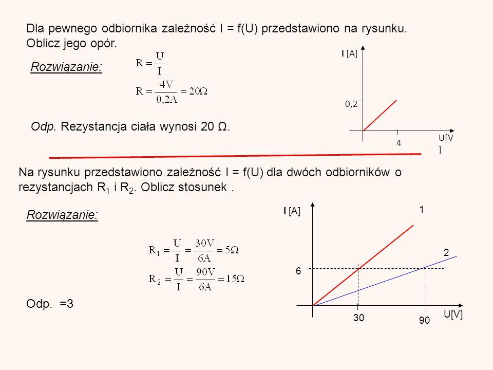 Dla pewnego odbiornika zależność I = f(U) przedstawiono na rysunku.