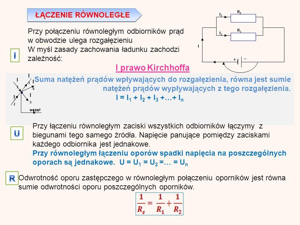 ŁĄCZENIE RÓWNOLEGŁE + R2R2 _ I1I1 I2I2 R1R1 I Przy połączeniu równoległym odbiorników prąd w obwodzie ulega rozgałęzieniu W myśl zasady zachowania ładunku zachodzi zależność: I prawo Kirchhoffa Suma natężeń prądów wpływających do rozgałęzienia, równa jest sumie natężeń prądów wypływających z tego rozgałęzienia.