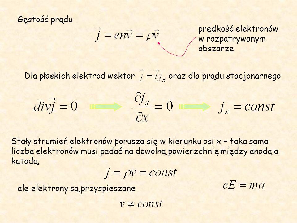 Gęstość prądu prędkość elektronów w rozpatrywanym obszarze Dla płaskich elektrod wektor oraz dla prądu stacjonarnego Stały strumień elektronów porusza się w kierunku osi x – taka sama liczba elektronów musi padać na dowolną powierzchnię między anodą a katodą.