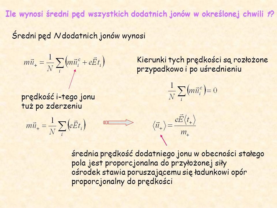 Ile wynosi średni pęd wszystkich dodatnich jonów w określonej chwili t.