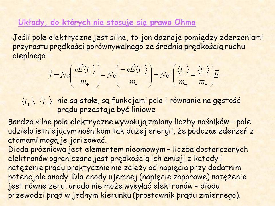 Układy, do których nie stosuje się prawo Ohma Jeśli pole elektryczne jest silne, to jon doznaje pomiędzy zderzeniami przyrostu prędkości porównywalnego ze średnią prędkością ruchu cieplnego nie są stałe, są funkcjami pola i równanie na gęstość prądu przestaje być liniowe Bardzo silne pola elektryczne wywołują zmiany liczby nośników – pole udziela istniejącym nośnikom tak dużej energii, że podczas zderzeń z atomami mogą je jonizować.