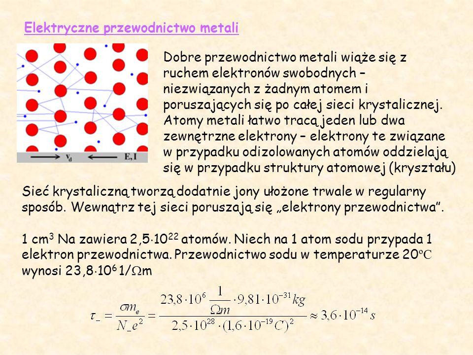 Elektryczne przewodnictwo metali Dobre przewodnictwo metali wiąże się z ruchem elektronów swobodnych – niezwiązanych z żadnym atomem i poruszających się po całej sieci krystalicznej.