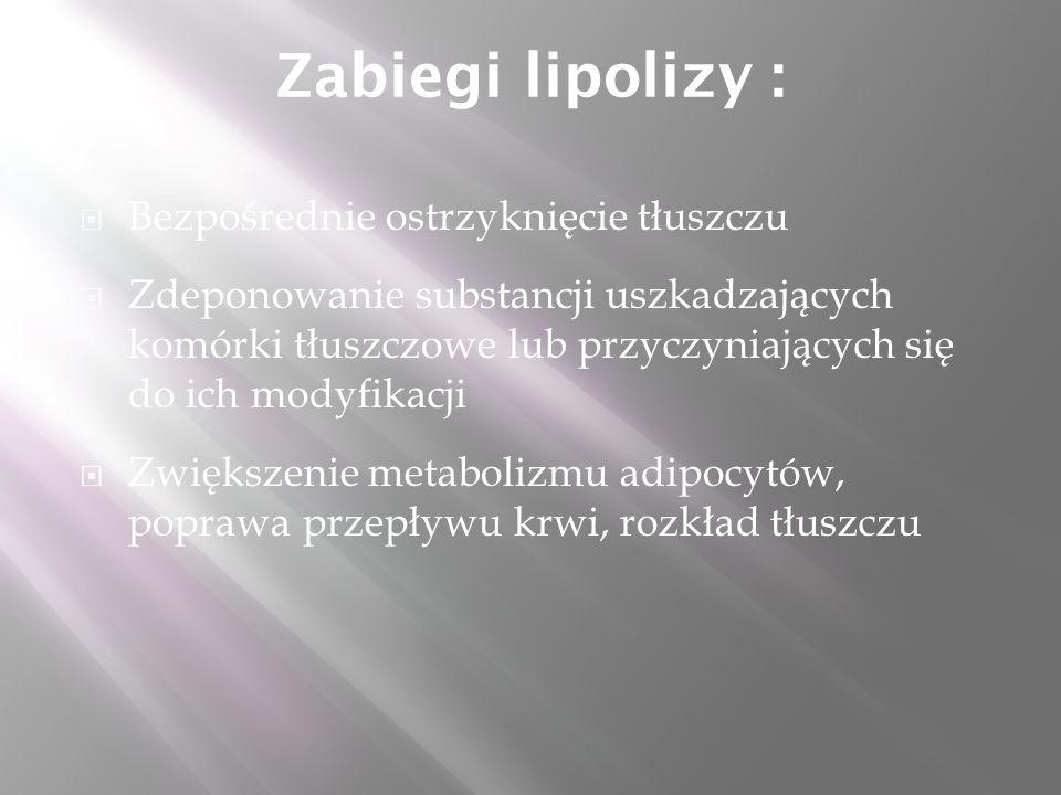 Zabiegi lipolizy :  Bezpośrednie ostrzyknięcie tłuszczu  Zdeponowanie substancji uszkadzających komórki tłuszczowe lub przyczyniających się do ich modyfikacji  Zwiększenie metabolizmu adipocytów, poprawa przepływu krwi, rozkład tłuszczu