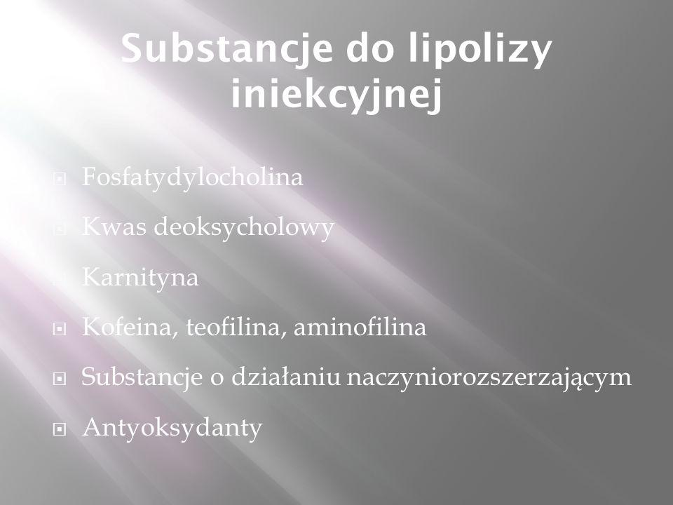 Substancje do lipolizy iniekcyjnej  Fosfatydylocholina  Kwas deoksycholowy  Karnityna  Kofeina, teofilina, aminofilina  Substancje o działaniu naczyniorozszerzającym  Antyoksydanty