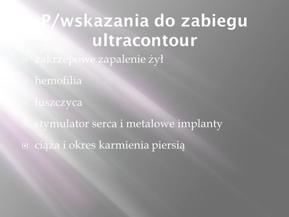P/wskazania do zabiegu ultracontour  zakrzepowe zapalenie żył  hemofilia  łuszczyca  stymulator serca i metalowe implanty  ciąża i okres karmienia piersią