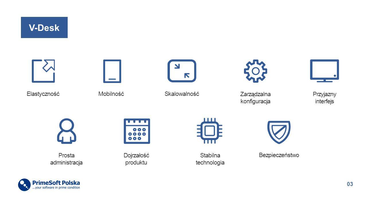 V-Desk ElastycznośćSkalowalnośćMobilnośćZarządzalna konfiguracja Przyjazny interfejs Dojrzałość produktu Prosta administracja Stabilna technologia Bezpieczeństwo 03
