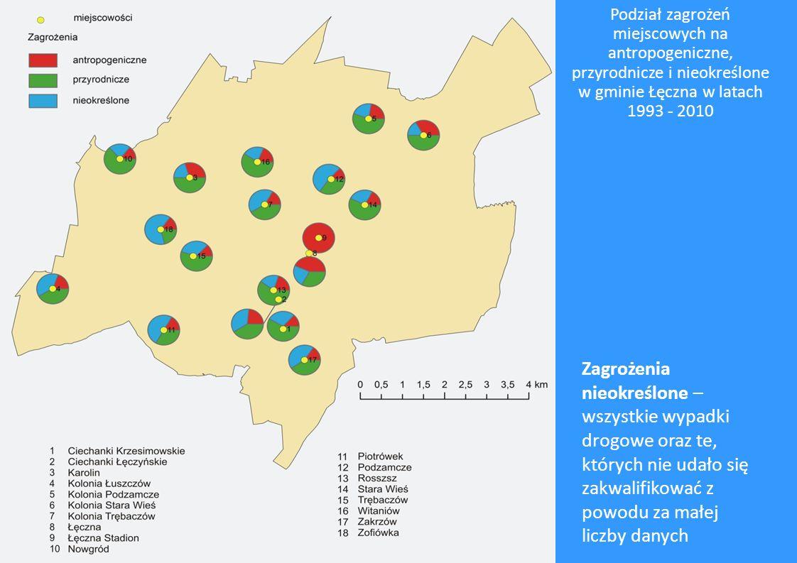 Podział zagrożeń miejscowych na antropogeniczne, przyrodnicze i nieokreślone w gminie Łęczna w latach 1993 - 2010 Zagrożenia nieokreślone – wszystkie wypadki drogowe oraz te, których nie udało się zakwalifikować z powodu za małej liczby danych