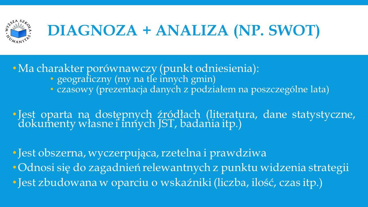 DIAGNOZA + ANALIZA (NP.