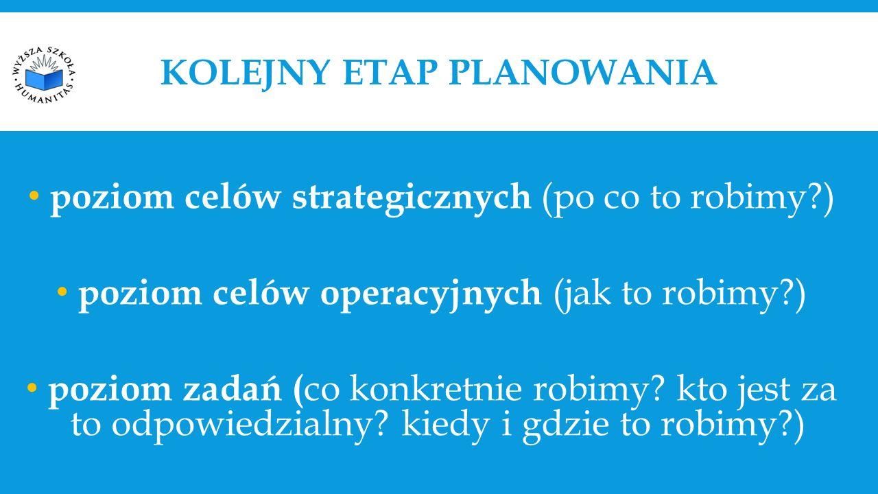 KOLEJNY ETAP PLANOWANIA poziom celów strategicznych (po co to robimy ) poziom celów operacyjnych (jak to robimy ) poziom zadań ( co konkretnie robimy.
