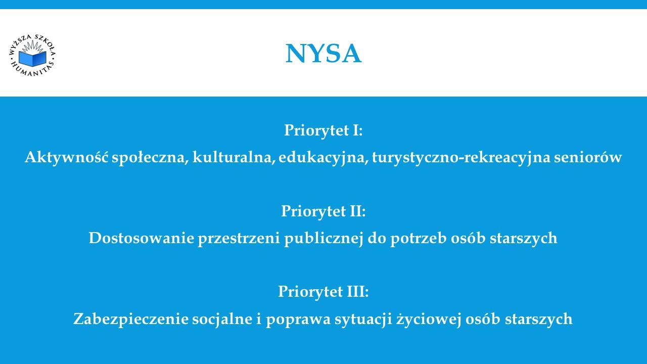 NYSA Priorytet I: Aktywność społeczna, kulturalna, edukacyjna, turystyczno-rekreacyjna seniorów Priorytet II: Dostosowanie przestrzeni publicznej do potrzeb osób starszych Priorytet III: Zabezpieczenie socjalne i poprawa sytuacji życiowej osób starszych