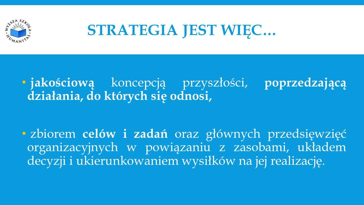 STRATEGIA JEST WIĘC… jakościową koncepcją przyszłości, poprzedzającą działania, do których się odnosi, zbiorem celów i zadań oraz głównych przedsięwzięć organizacyjnych w powiązaniu z zasobami, układem decyzji i ukierunkowaniem wysiłków na jej realizację.