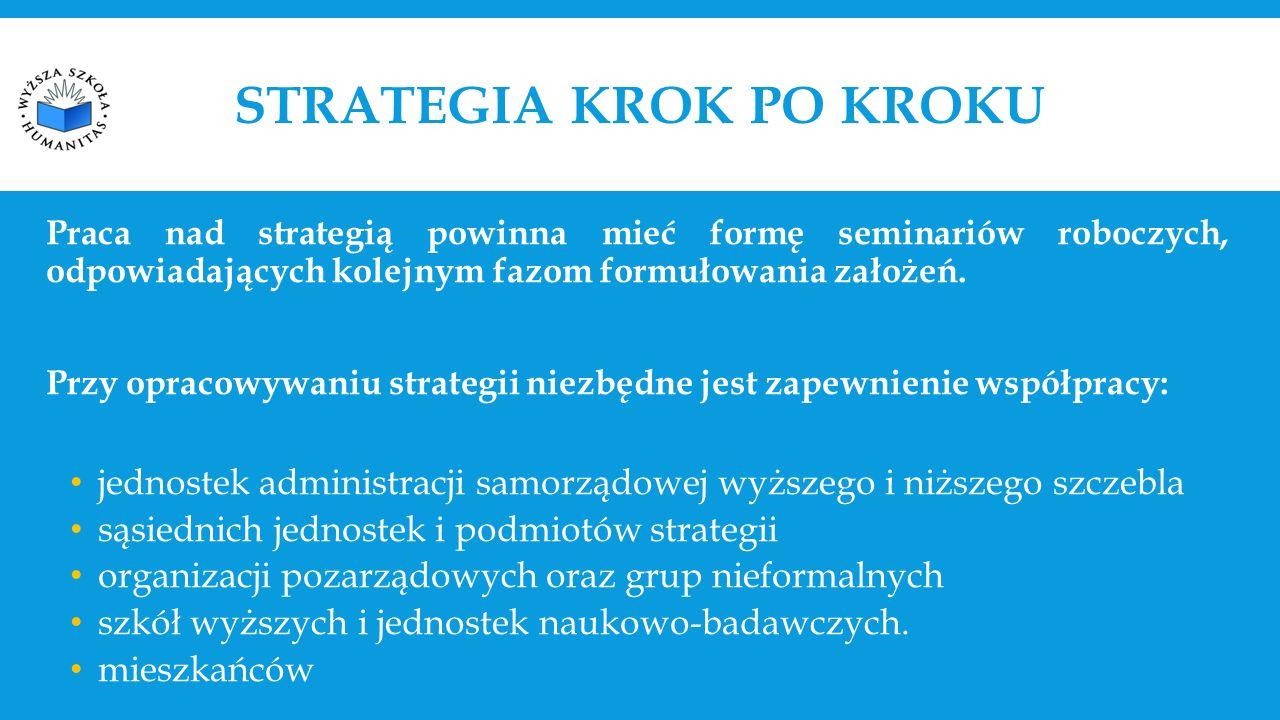 STRATEGIA KROK PO KROKU Praca nad strategią powinna mieć formę seminariów roboczych, odpowiadających kolejnym fazom formułowania założeń.