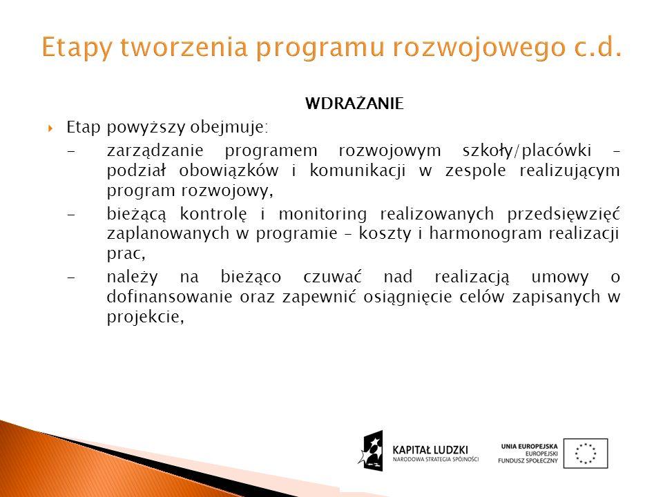 WDRAŻANIE  Etap powyższy obejmuje: -zarządzanie programem rozwojowym szkoły/placówki – podział obowiązków i komunikacji w zespole realizującym program rozwojowy, -bieżącą kontrolę i monitoring realizowanych przedsięwzięć zaplanowanych w programie – koszty i harmonogram realizacji prac, -należy na bieżąco czuwać nad realizacją umowy o dofinansowanie oraz zapewnić osiągnięcie celów zapisanych w projekcie,
