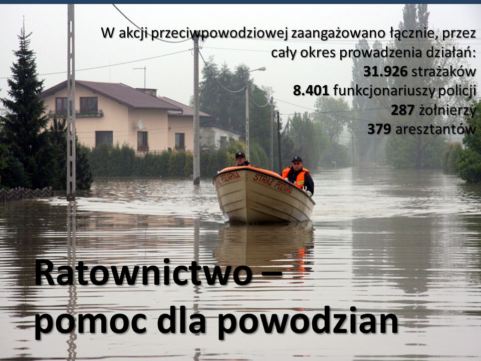 Ratownictwo – pomoc dla powodzian W akcji przeciwpowodziowej zaangażowano łącznie, przez cały okres prowadzenia działań: 31.926 strażaków 8.401 funkcjonariuszy policji 287 żołnierzy 379 aresztantów