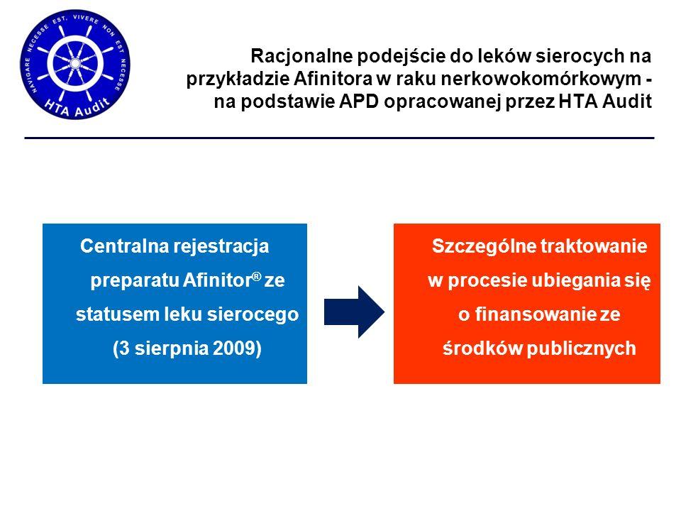 Racjonalne podejście do leków sierocych na przykładzie Afinitora w raku nerkowokomórkowym - na podstawie APD opracowanej przez HTA Audit Centralna rejestracja preparatu Afinitor ® ze statusem leku sierocego (3 sierpnia 2009) Szczególne traktowanie w procesie ubiegania się o finansowanie ze środków publicznych