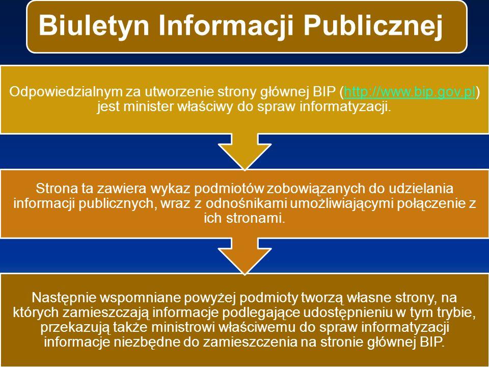 Biuletyn Informacji Publicznej Następnie wspomniane powyżej podmioty tworzą własne strony, na których zamieszczają informacje podlegające udostępnieniu w tym trybie, przekazują także ministrowi właściwemu do spraw informatyzacji informacje niezbędne do zamieszczenia na stronie głównej BIP.