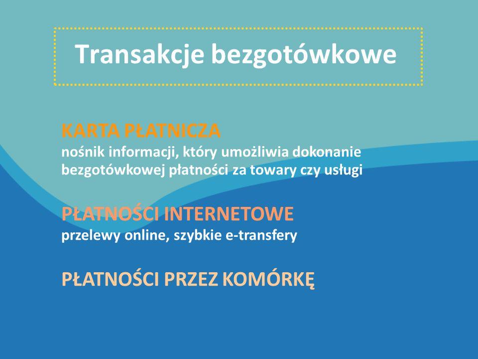 Transakcje bezgotówkowe KARTA PŁATNICZA nośnik informacji, który umożliwia dokonanie bezgotówkowej płatności za towary czy usługi PŁATNOŚCI INTERNETOW