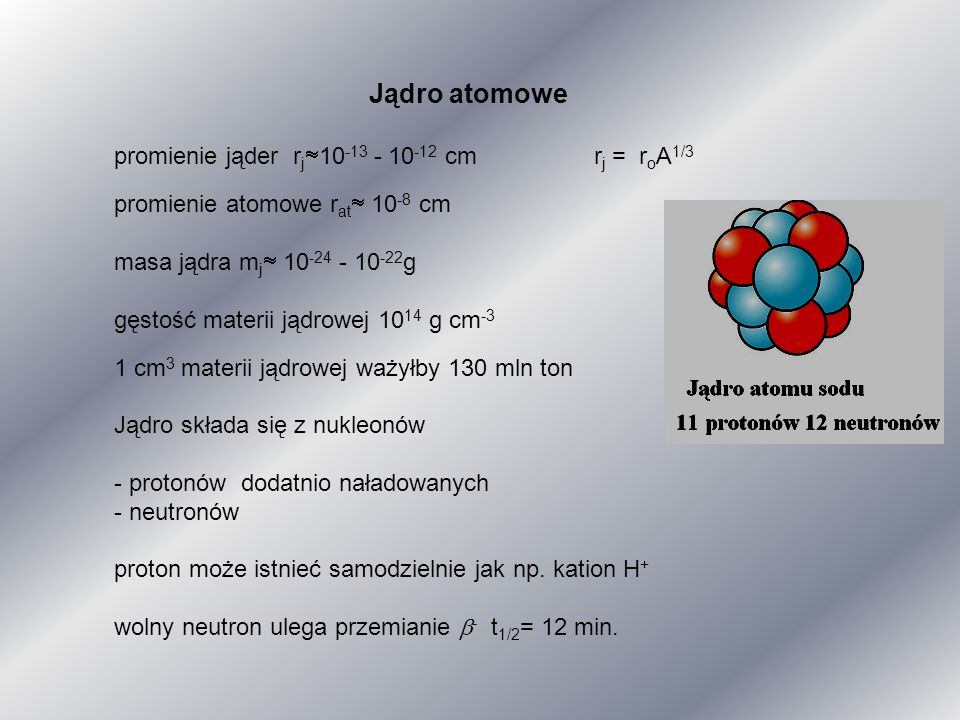 Jądro atomowe promienie jąder r j  10 -13 - 10 -12 cmr j = r o A 1/3 promienie atomowe r at  10 -8 cm masa jądra m j  10 -24 - 10 -22 g gęstość materii jądrowej 10 14 g cm -3 1 cm 3 materii jądrowej ważyłby 130 mln ton Jądro składa się z nukleonów - protonów dodatnio naładowanych - neutronów proton może istnieć samodzielnie jak np.