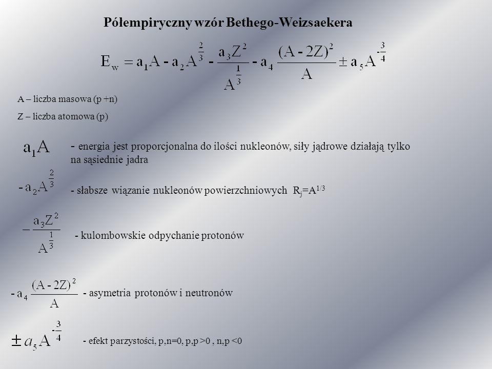 Półempiryczny wzór Bethego-Weizsaekera A – liczba masowa (p +n) Z – liczba atomowa (p) - energia jest proporcjonalna do ilości nukleonów, siły jądrowe działają tylko na sąsiednie jadra - słabsze wiązanie nukleonów powierzchniowych R j =A 1/3 - kulombowskie odpychanie protonów - asymetria protonów i neutronów - efekt parzystości, p,n=0, p,p >0, n,p <0