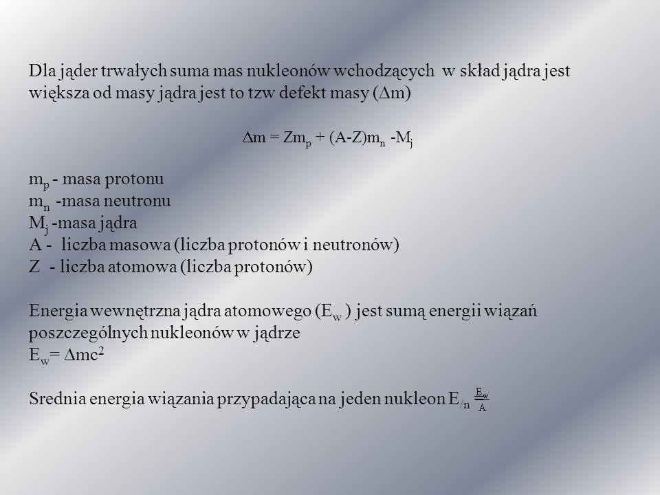 Dla jąder trwałych suma mas nukleonów wchodzących w skład jądra jest większa od masy jądra jest to tzw defekt masy (  m)  m = Zm p + (A-Z)m n -M j m p - masa protonu m n -masa neutronu M j -masa jądra A - liczba masowa (liczba protonów i neutronów) Z - liczba atomowa (liczba protonów) Energia wewnętrzna jądra atomowego (E w ) jest sumą energii wiązań poszczególnych nukleonów w jądrze E w =  mc 2 Srednia energia wiązania przypadająca na jeden nukleon E /n =