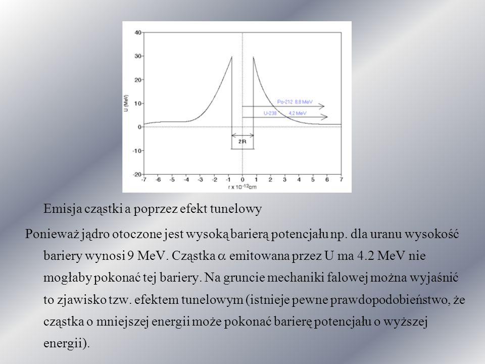Emisja cząstki a poprzez efekt tunelowy Ponieważ jądro otoczone jest wysoką barierą potencjału np.
