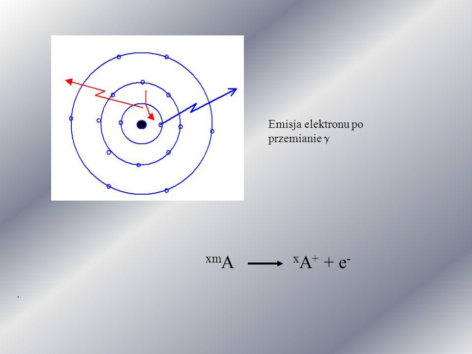 xm A x A + + e -. Emisja elektronu po przemianie 