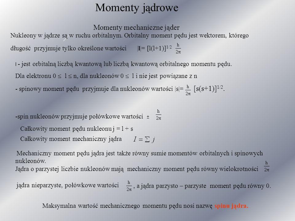 Moment magnetyczny jąder (J) Ze względu na ruch nukleonów w jądrze powstaje pole magnetyczne o momencie magnetycznym (  ) M - mechaniczny orbitalny moment pędu m - masa nukleonu Jądra o parzystej liczbie protonów i neutronów mają J=0 i jądra te nie mają momentu magnetycznego.