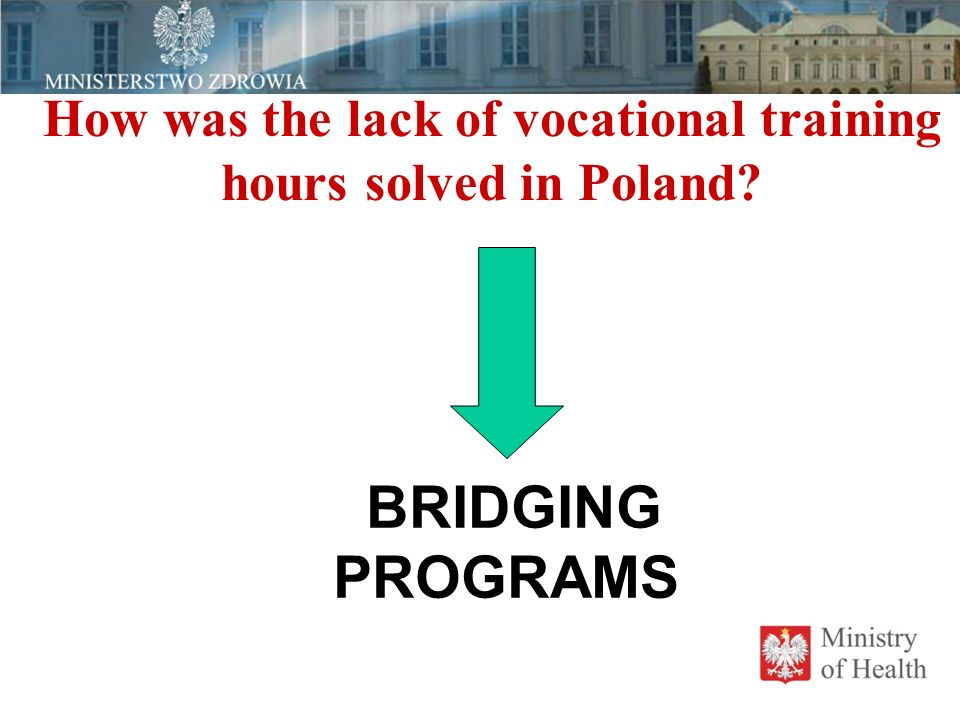 How was the lack of vocational training hours solved in Poland BRIDGING PROGRAMS