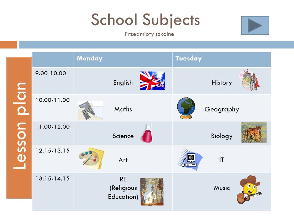 School Subjects Przedmioty szkolne Lesson plan MondayTuesday 9.00-10.00 EnglishHistory 10.00-11.00 MathsGeography 11.00-12.00 ScienceBiology 12.15-13.15 ArtIT 13.15-14.15 RE (Religious Education) Music
