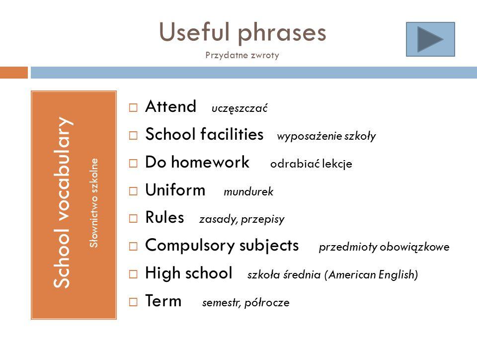 Useful phrases Przydatne zwroty School vocabulary Słownictwo szkolne  Attend uczęszczać  School facilities wyposażenie szkoły  Do homework odrabiać