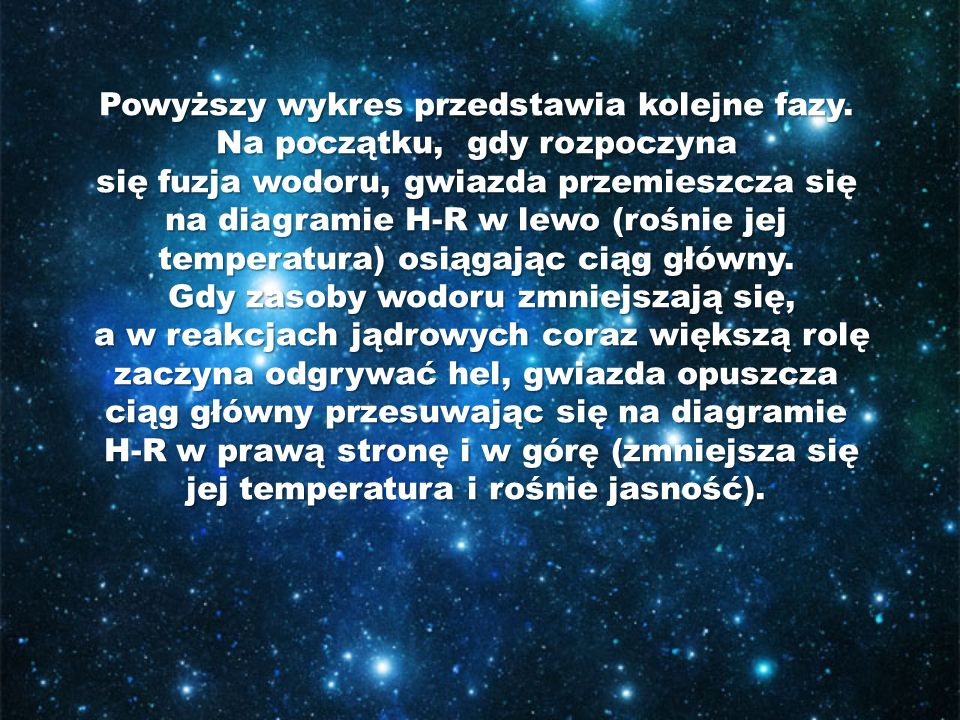 V.protogwiazda → czerwony karzeł → biały karzeł → biały karzeł VI.