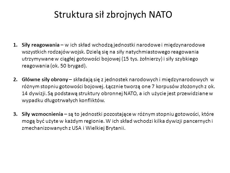 Struktura sił zbrojnych NATO 1.Siły reagowania – w ich skład wchodzą jednostki narodowe i międzynarodowe wszystkich rodzajów wojsk.