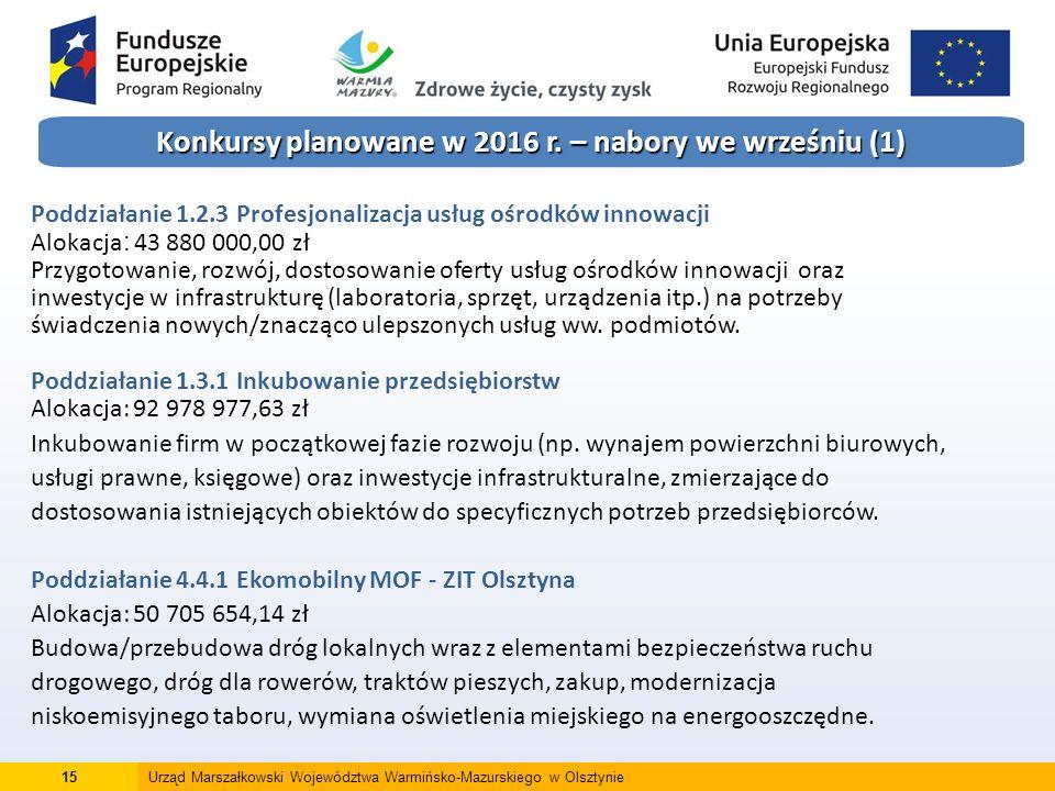 15Urząd Marszałkowski Województwa Warmińsko-Mazurskiego w Olsztynie Konkursy planowane w 2016 r.