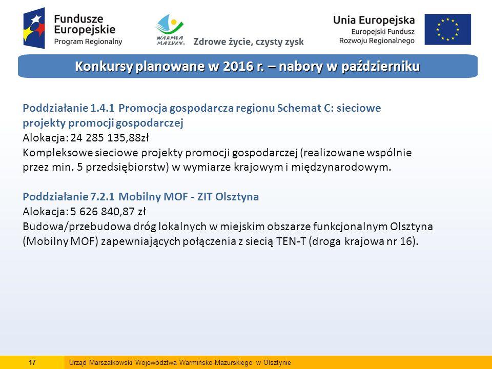 17Urząd Marszałkowski Województwa Warmińsko-Mazurskiego w Olsztynie Konkursy planowane w 2016 r.