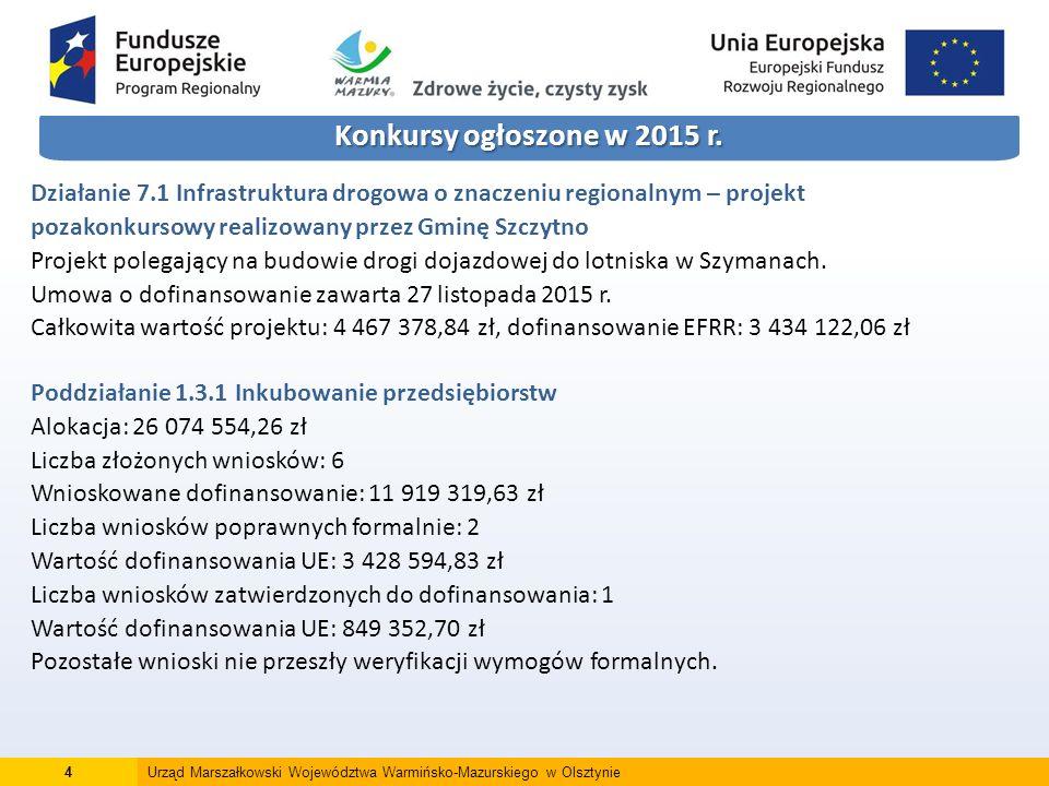 4Urząd Marszałkowski Województwa Warmińsko-Mazurskiego w Olsztynie Konkursy ogłoszone w 2015 r.