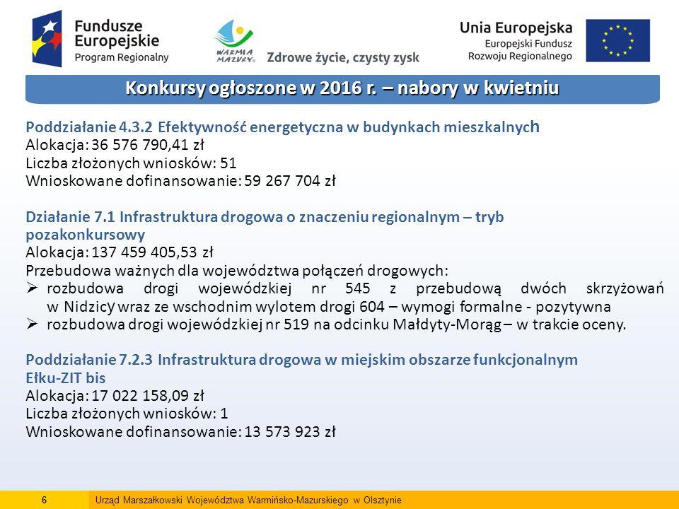 6Urząd Marszałkowski Województwa Warmińsko-Mazurskiego w Olsztynie Konkursy ogłoszone w 2016 r.