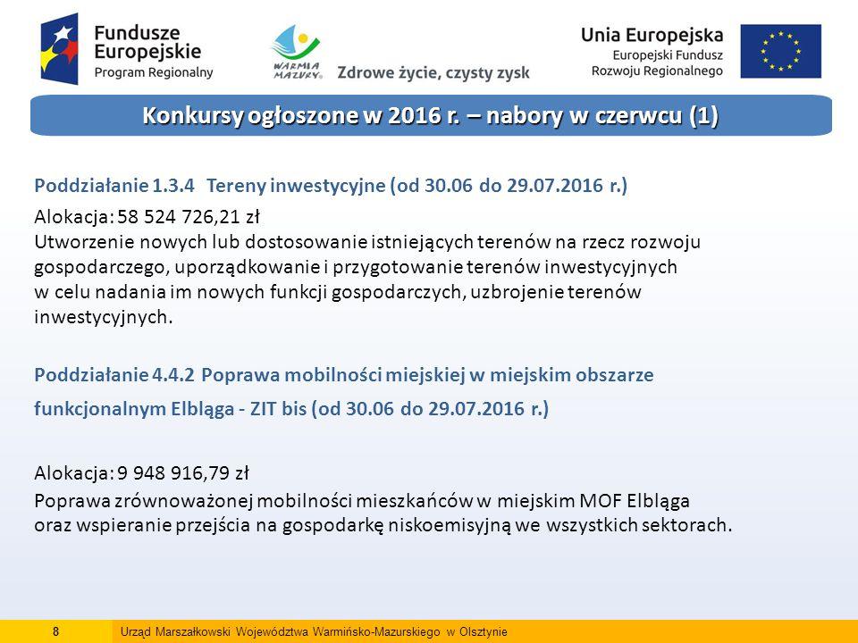 19Urząd Marszałkowski Województwa Warmińsko-Mazurskiego w Olsztynie Konkursy planowane w 2016 r.
