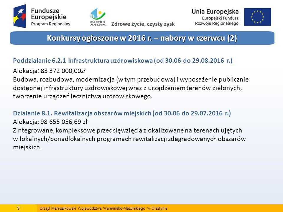 10Urząd Marszałkowski Województwa Warmińsko-Mazurskiego w Olsztynie Konkursy ogłoszone – stan na 31 maja 2016 r.