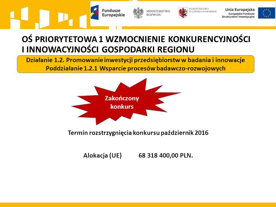 OŚ PRIORYTETOWA 1 WZMOCNIENIE KONKURENCYJNOŚCI I INNOWACYJNOŚCI GOSPODARKI REGIONU Termin rozstrzygnięcia konkursu październik 2016 Alokacja (UE)68 318 400,00 PLN.